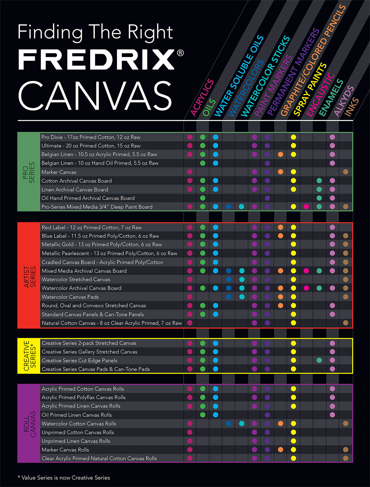 FREDRIX Canvas Guide - FINAL